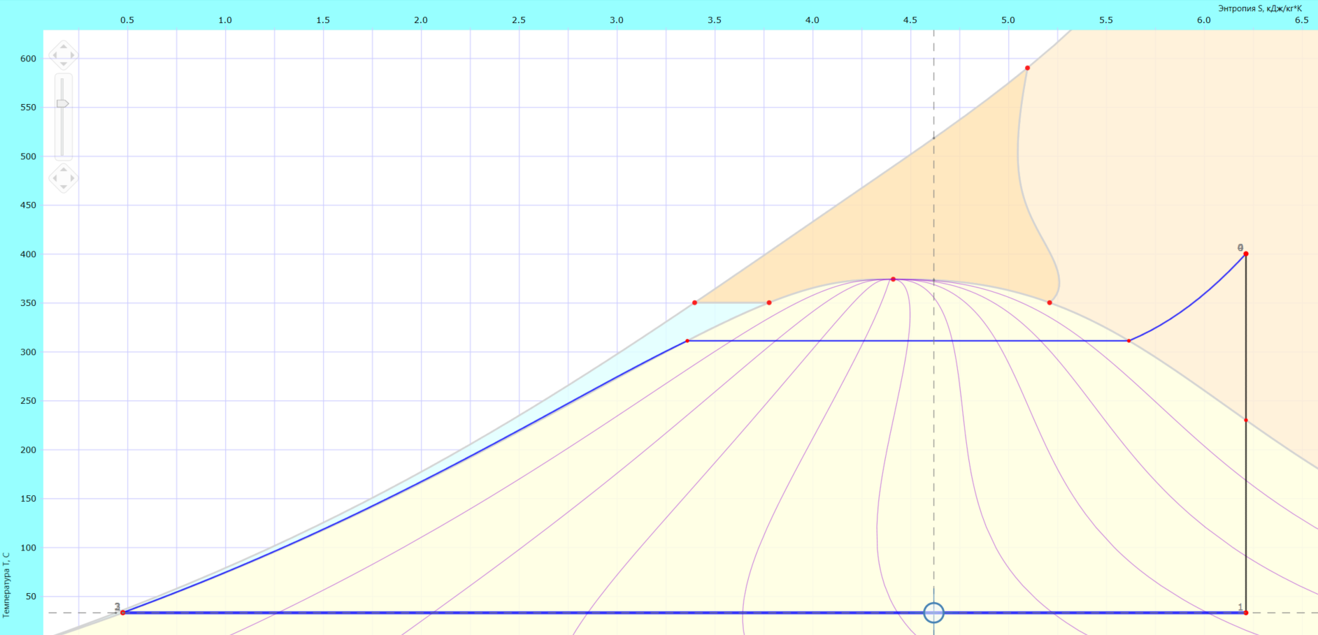 t-s диаграмма задачи